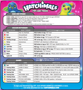 hatchimals facts